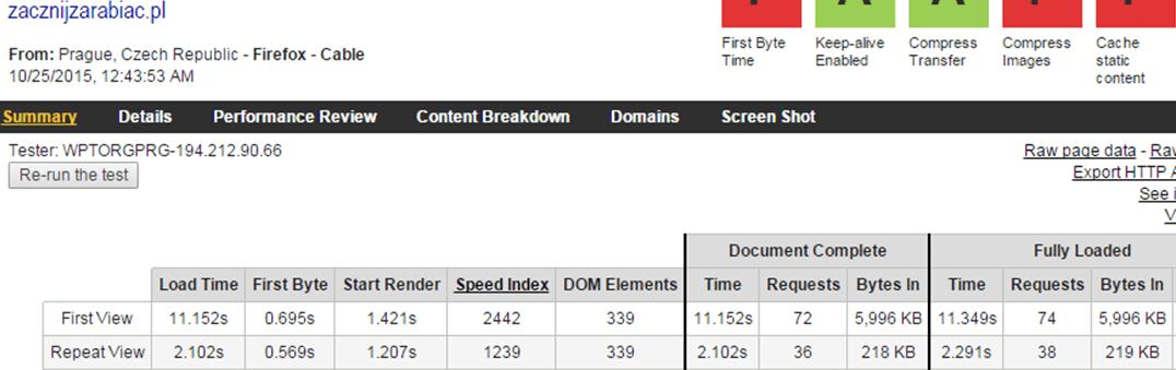 Test7 lh - webpagetest.org - test hosting wordpress