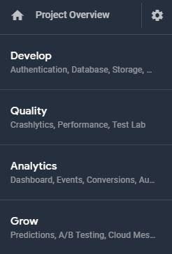 4 główne moduły Firebase