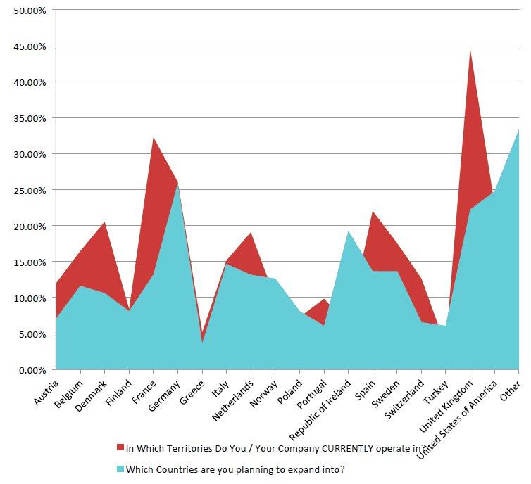 Polska na tle Europy w afiliacji - wykres