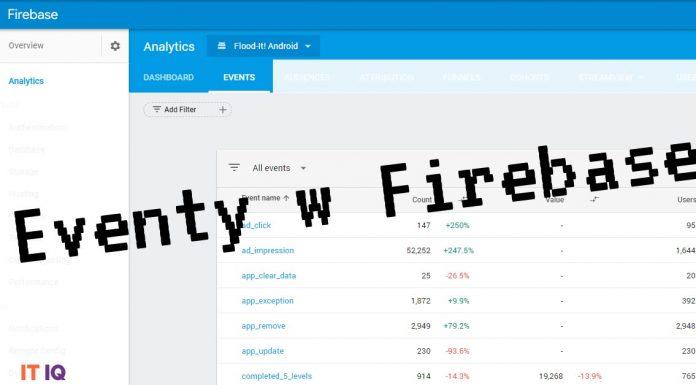 Eventy w Firebase marketing aplikacji mobilnych unity