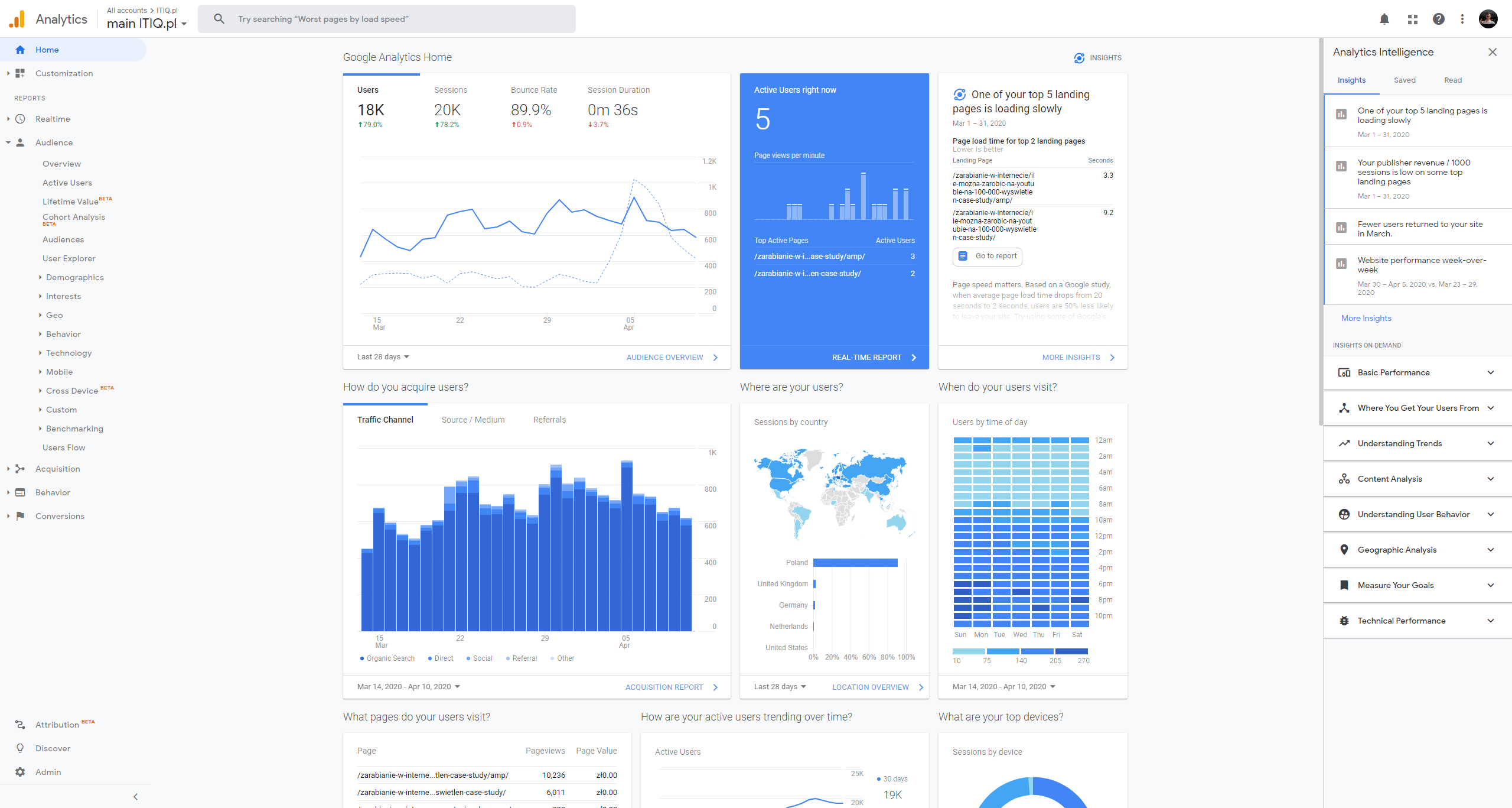 Home Google Analytics Universal dla weba